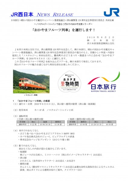 フルーツ列車①
